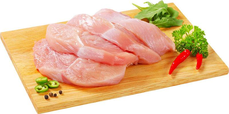Calories in chicken breast